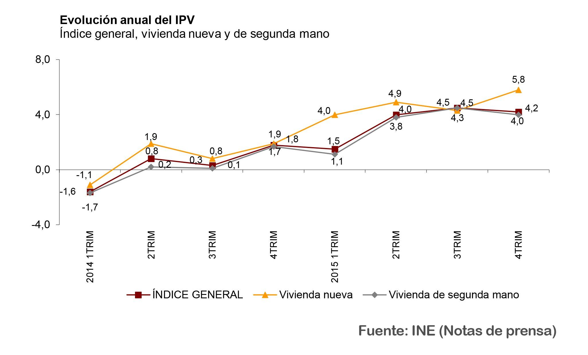 13-grafico