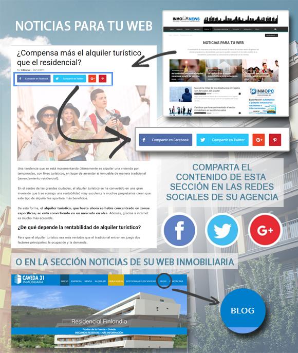 Noticias inmobiliarias. Publicaciones inmobiliarias.
